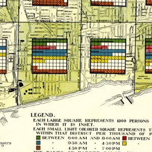 Analysis of Street Car Loading illustrating the differences in riding habit in various sections of the city