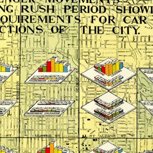 Analysis of Passenger Movements During the Morning Rush Period (1915).