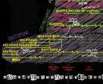 Punk Rock Timeline